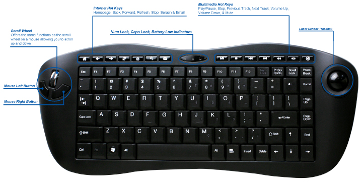 WKB-3010UB_diagram