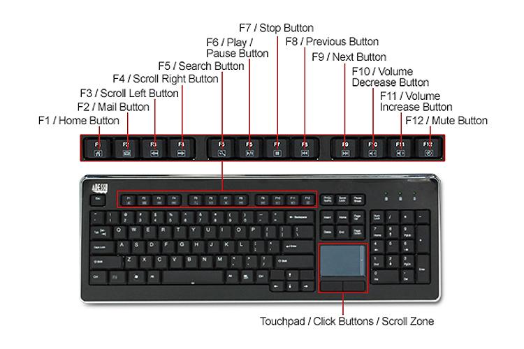 Slimtouch 440 Desktop Touchpad Keyboard Slimtouch 440