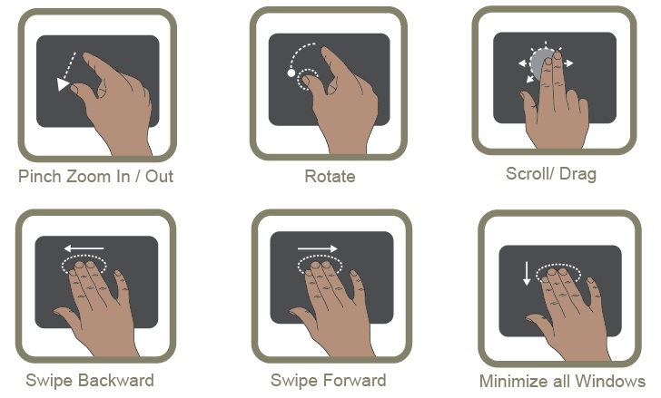 Multi-Touch Features
