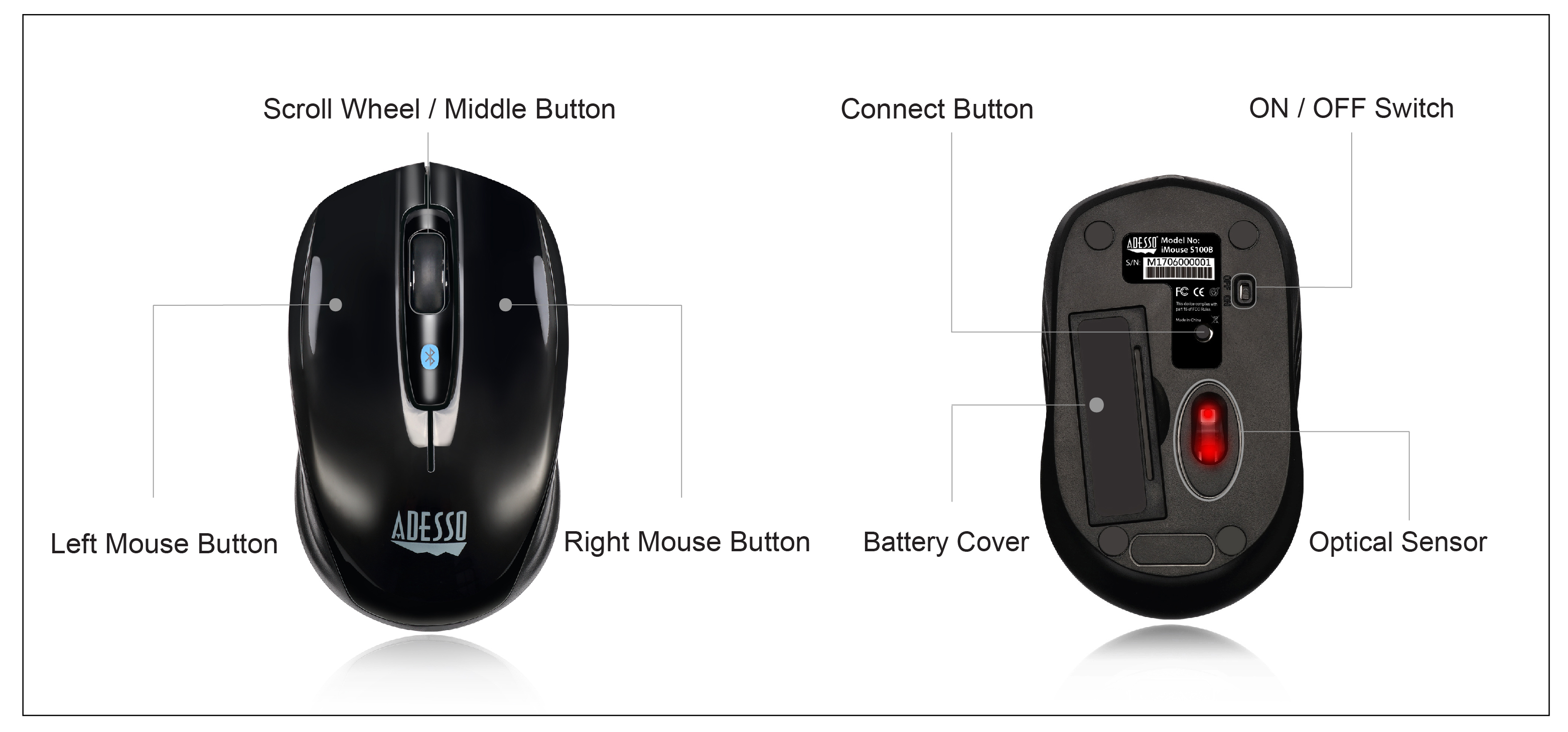 how to connect rocketfish wireless mouse