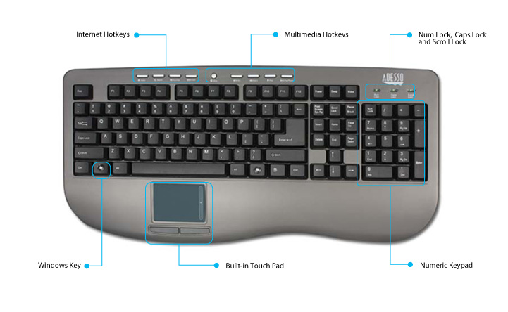 Win Touch Pro 430 Desktop Touchpad Keyboard Win Touch
