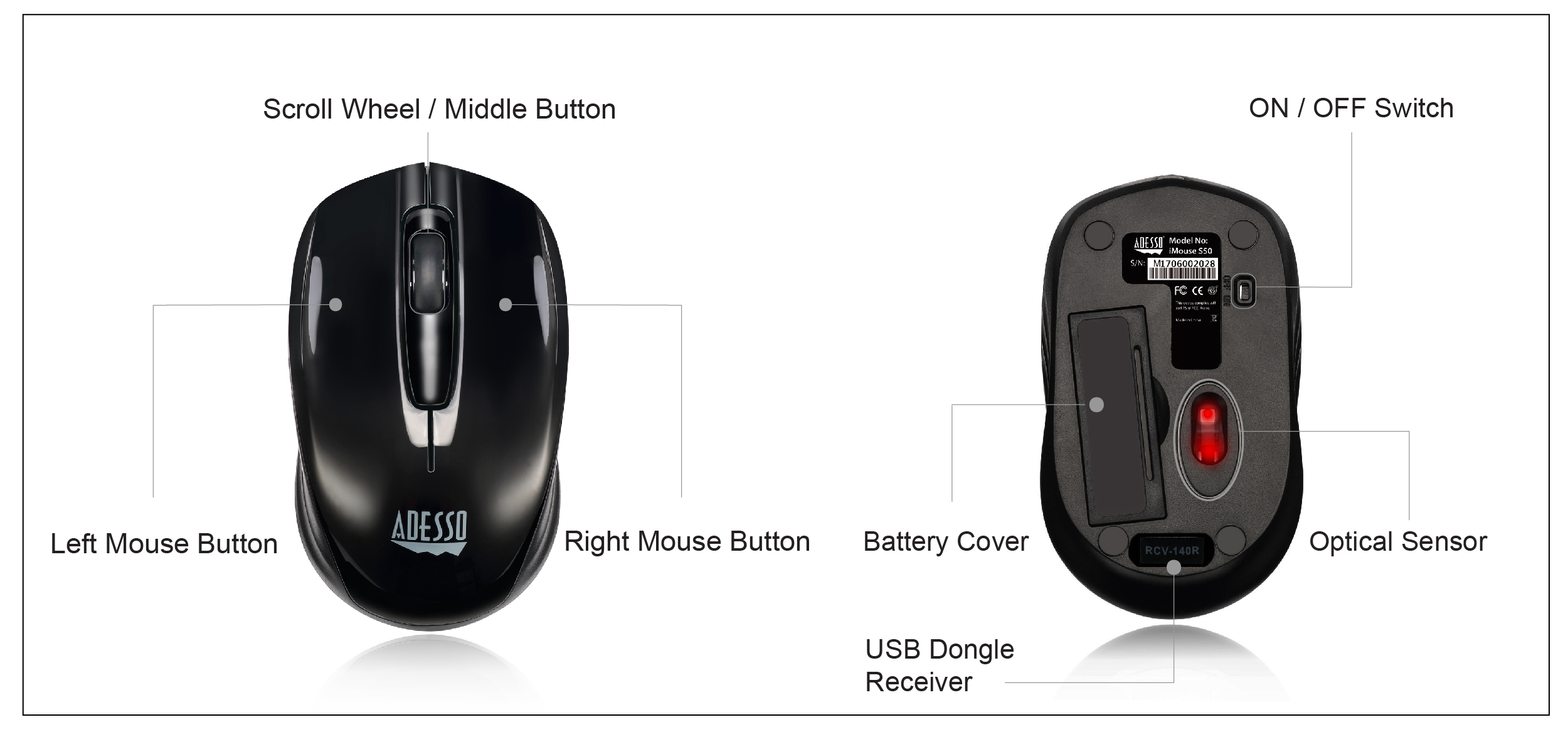 Imouse S50 24ghz Wireless Mini Mouse Adesso Inc Your Input Computer Diagram Part In This Advanced Offers You 30 Feet Of Freedom And Eliminates The Constraints Wired Mice Often