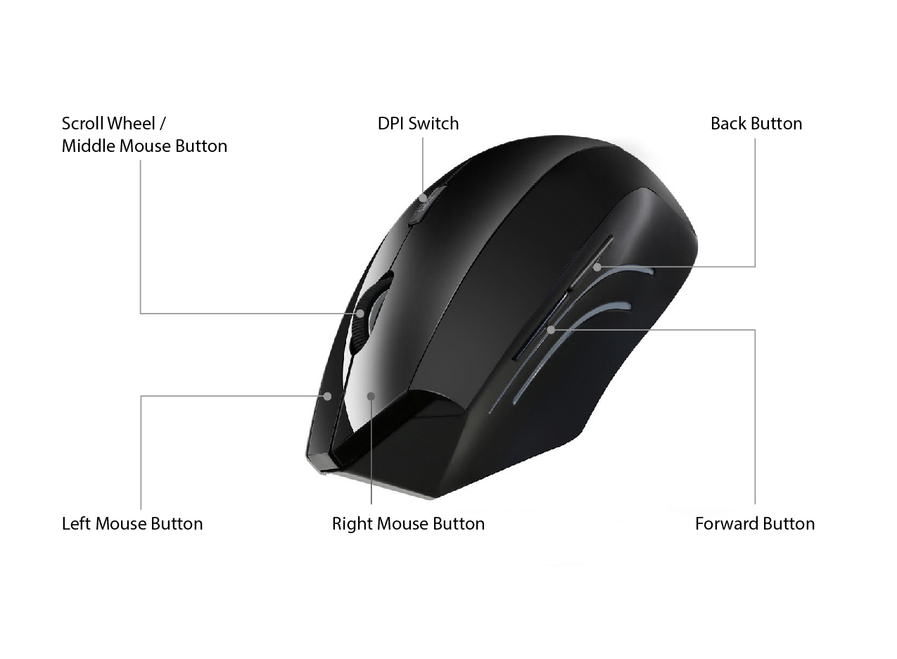 iMouse E20 - 2 4 GHz RF Wireless Vertical Ergonomic Laser Mouse