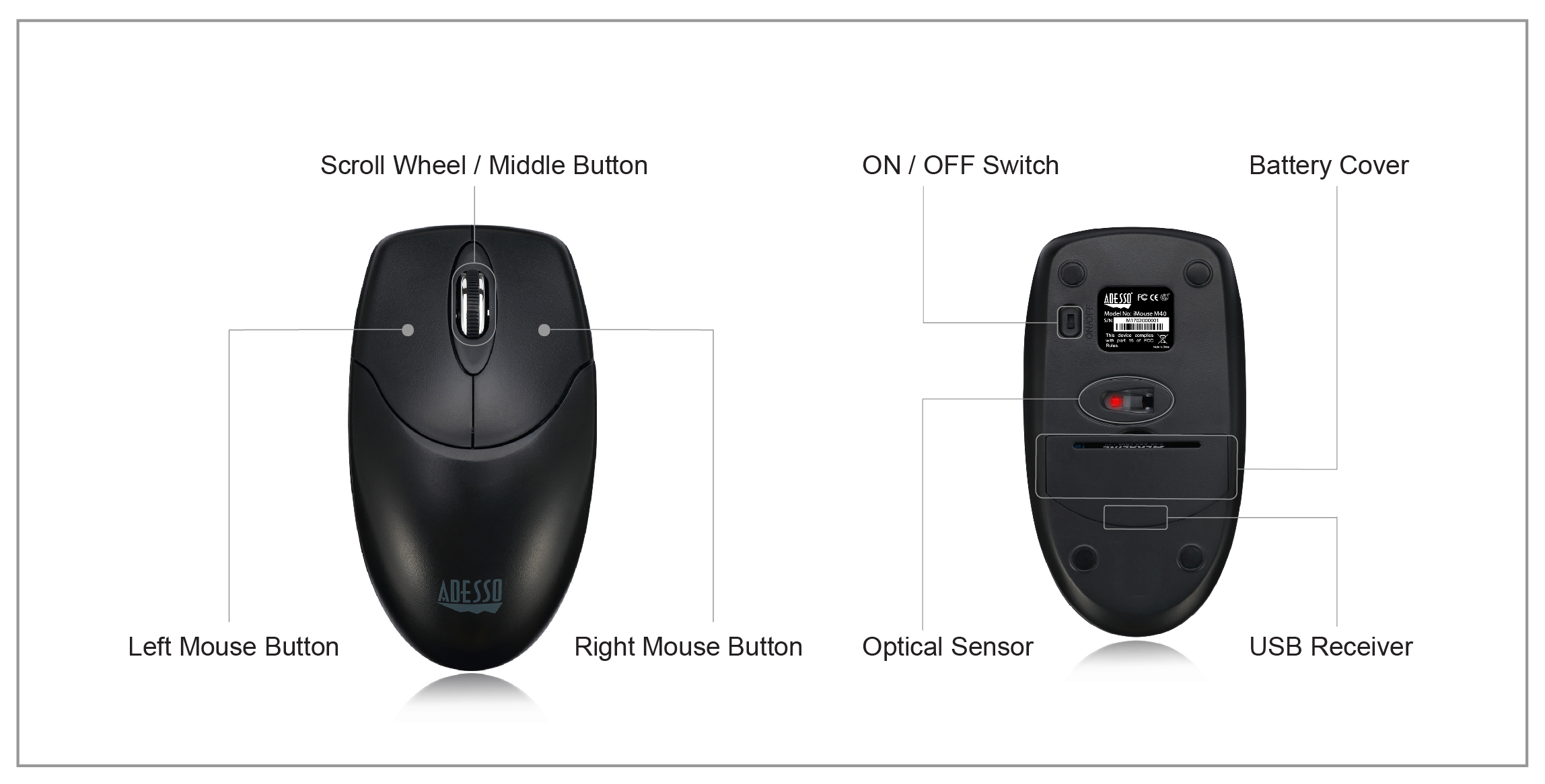 Brilliant Imouse M40 2 4Ghz Wireless Optical Mouse Adesso Inc Your Wiring 101 Ferenstreekradiomeanderfmnl