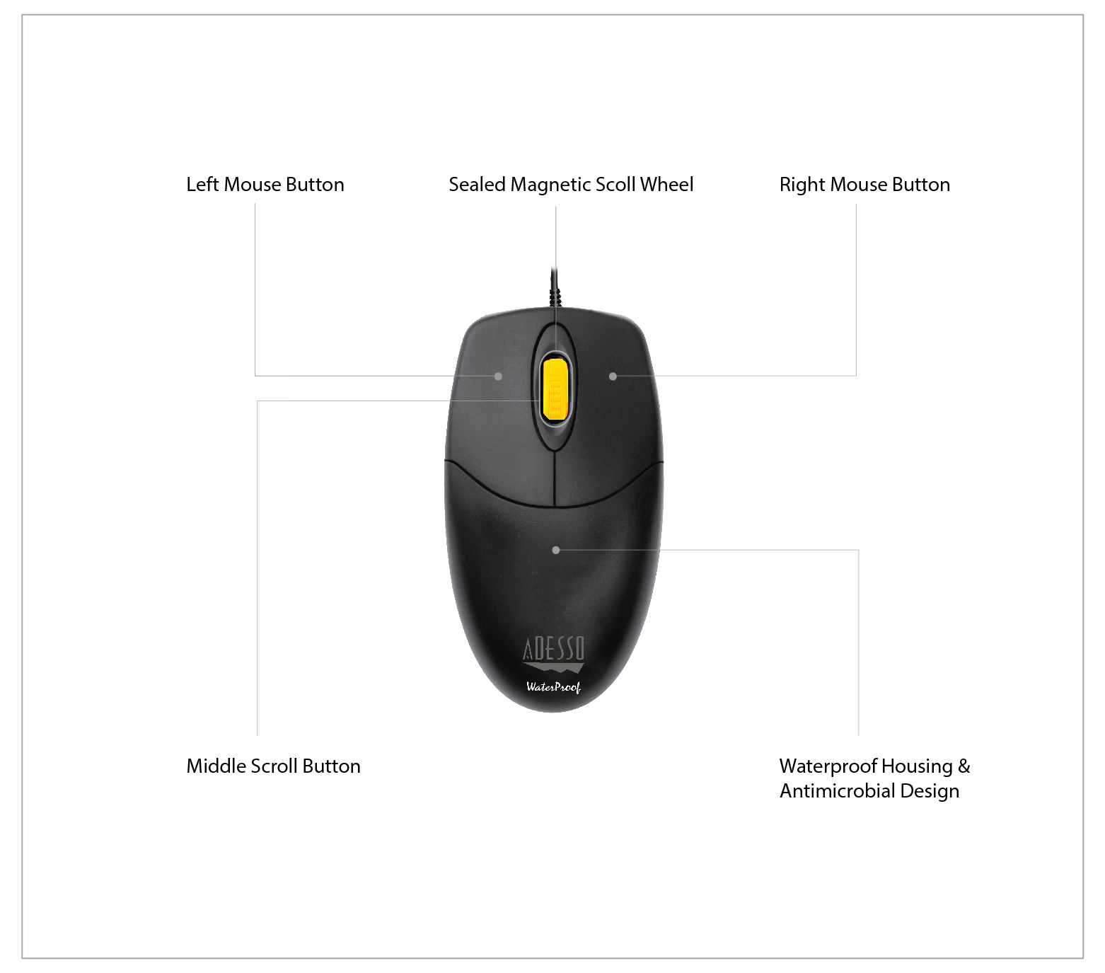 iMouse W3 - Waterproof Mouse with Magnetic Scroll Wheel