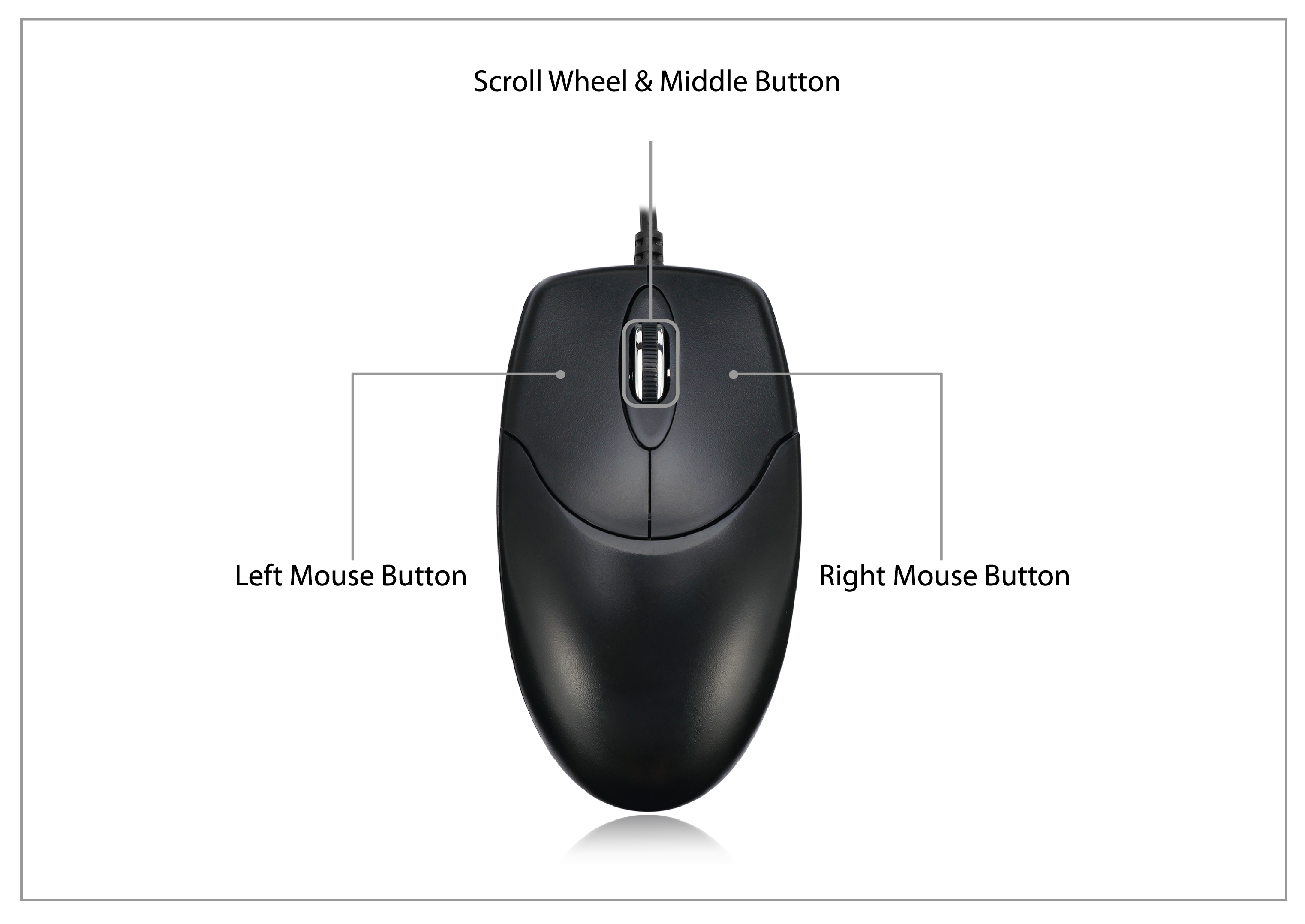 PC Concepts Pro-Pointe 3-Button Combo Mouse with Virtual Scroll Serial /& PS//2