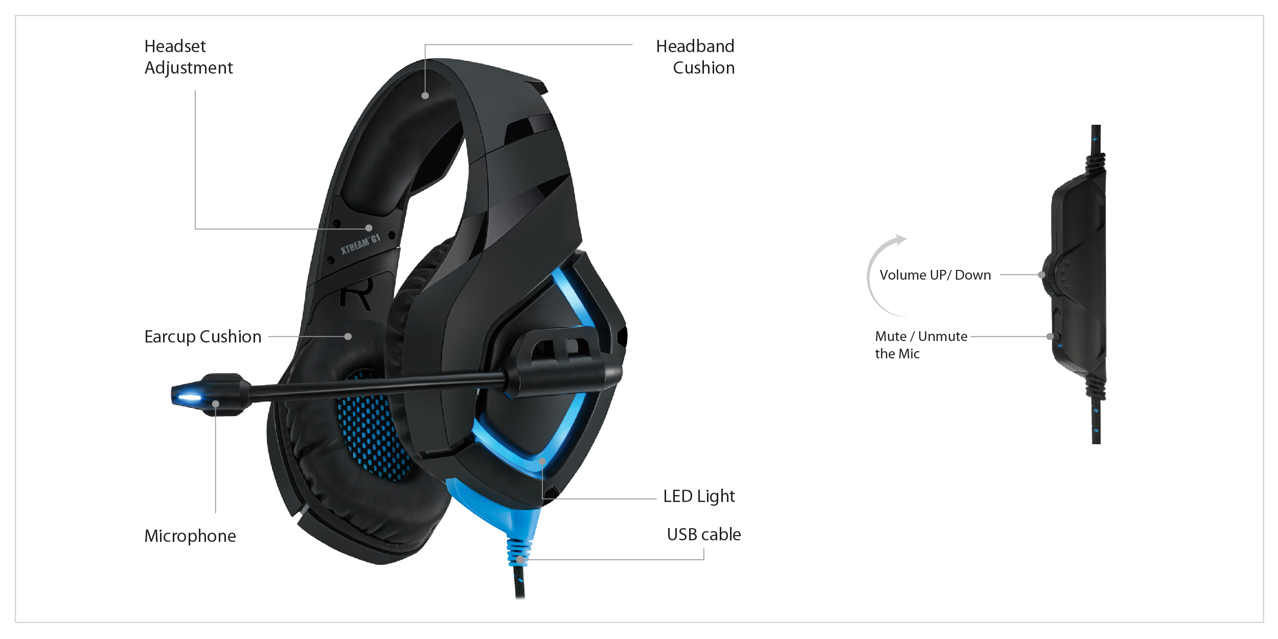 Stereo Gaming Headphone/Headset with Microphone